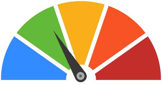 choose well logo